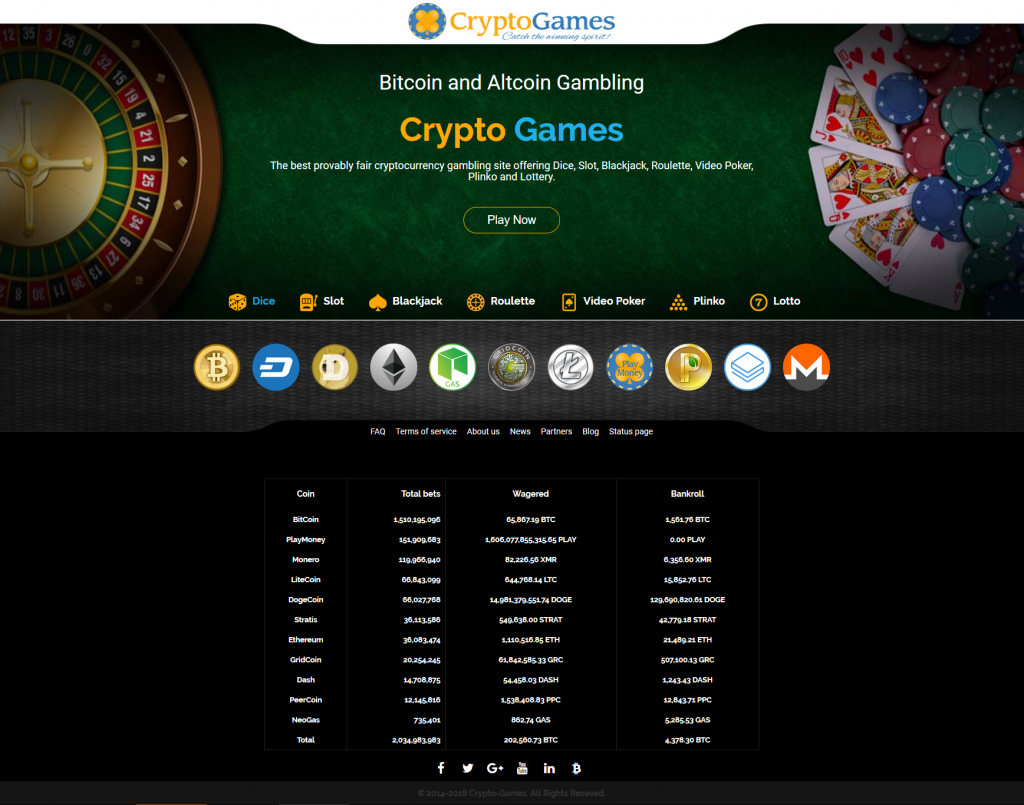2 crypto games index page 1024x805 - Forum